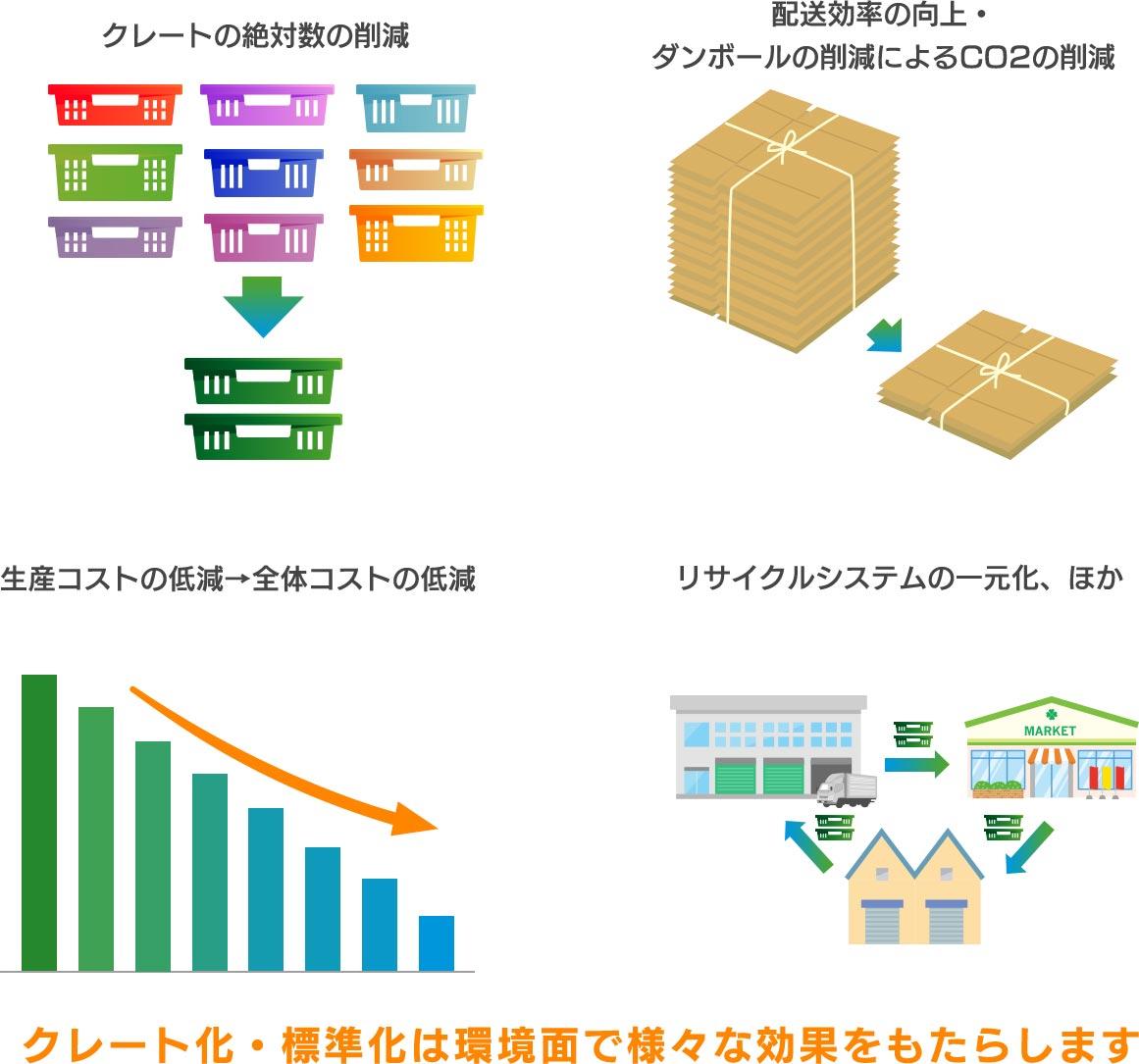 img_crate3_sp.jpg